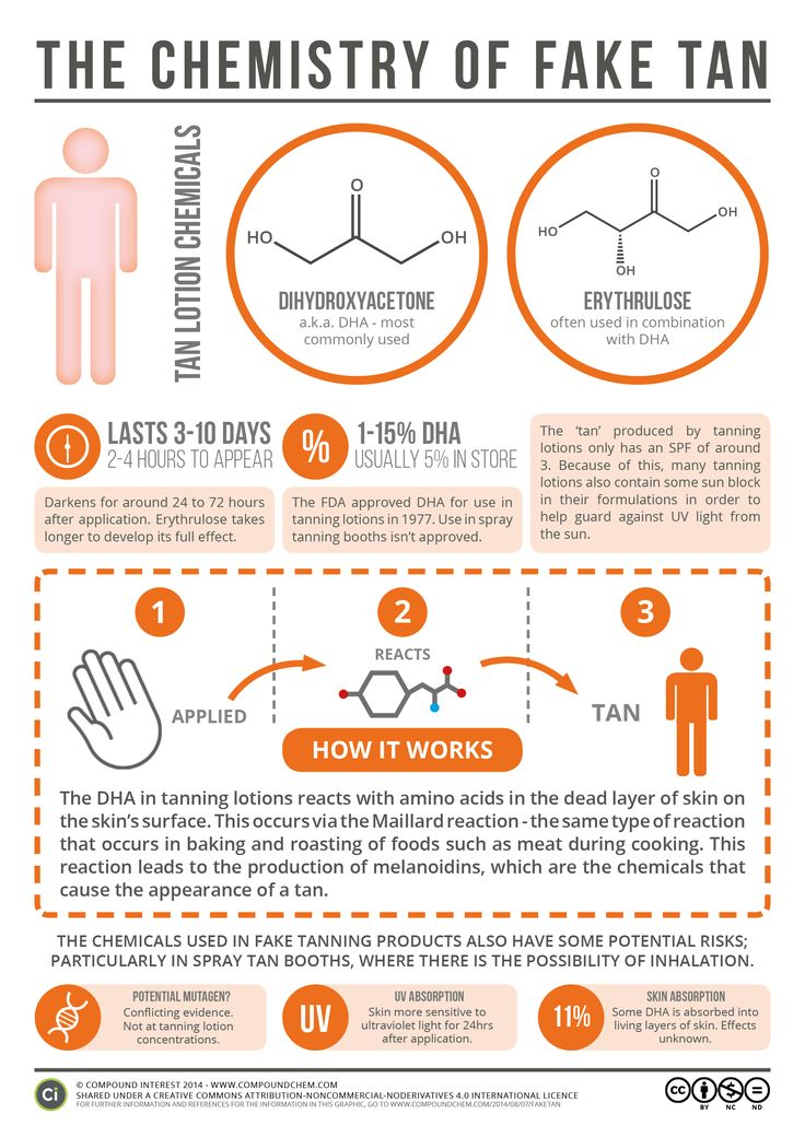 organic chemistry help Even the smallest donation will help us to continue delivering the resources we need to run our revolution.