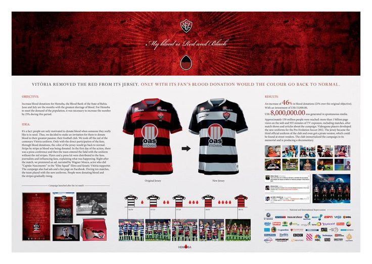 """Hemoba / Esporte Clube Vitoria, Institutional: """"My Blood Is Red and Black"""""""