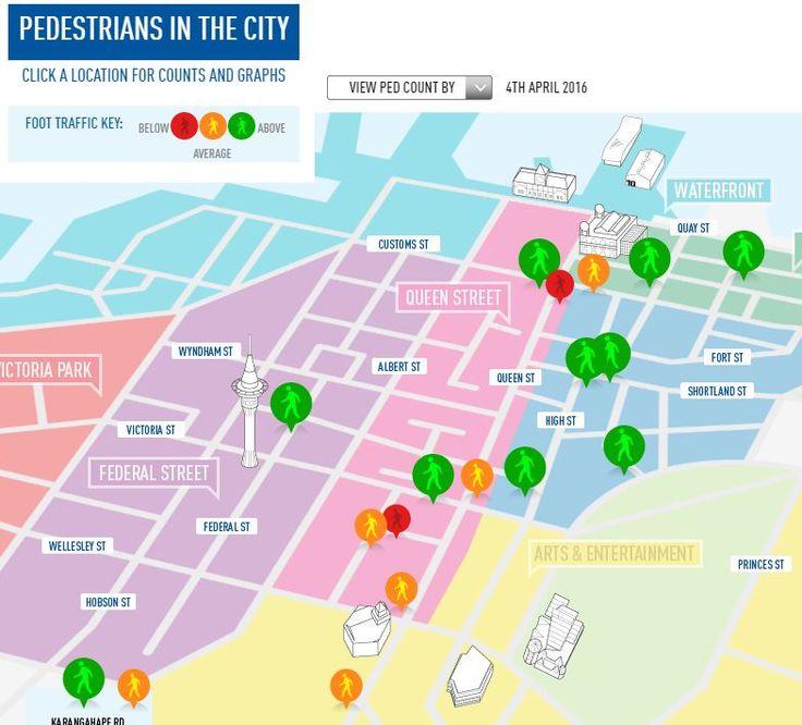 PEDESTRIAN COUNTS - Auckland CBD real-time pedestrian counts