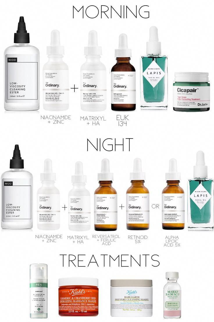 Pin On Skincare Routine Day And Night