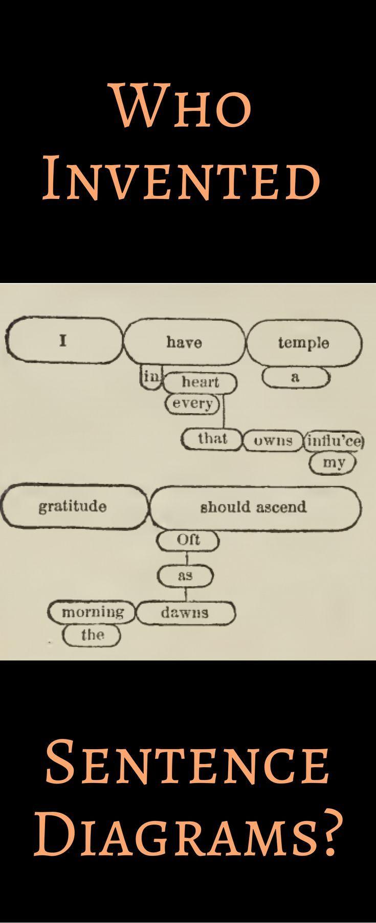 began sentences in english