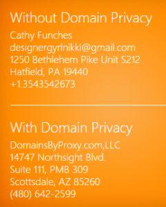 Domain Privacy $ 29.99