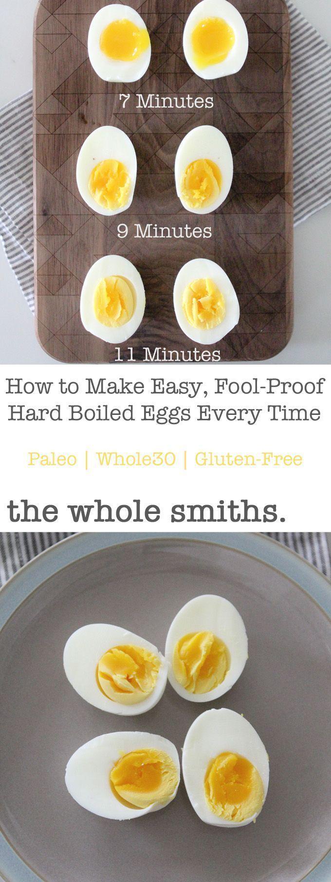 Best 25 Perfect boiled egg time ideas on Pinterest  Boiled eggs