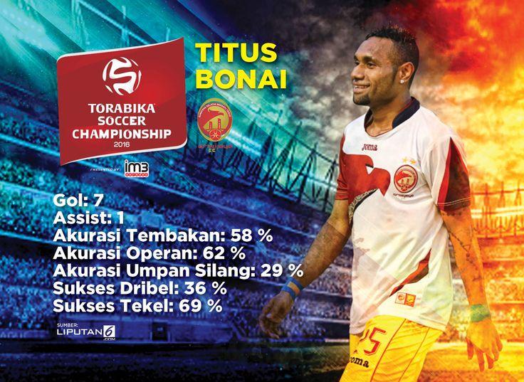 Titus Bonai