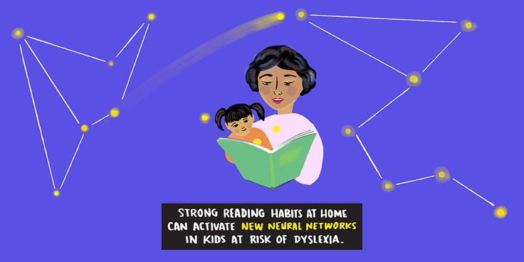 For children at risk of dyslexia, early reading at home may reroute the brain's networks, building new capacity.