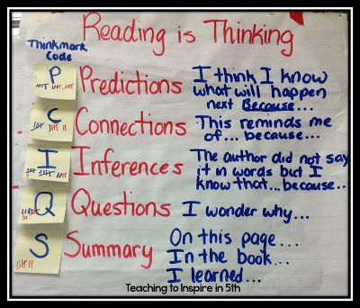 Reading is Thinking! Teaching the students to mark their thinking using thinkmarks!