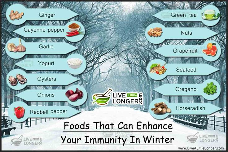 Foods That Can Enhance Your Immunity In Winter Winter has crept in and as usual, it is essential always to have knowledge of a strong as well as balanced immune system to stay healthy and avoid any infections.