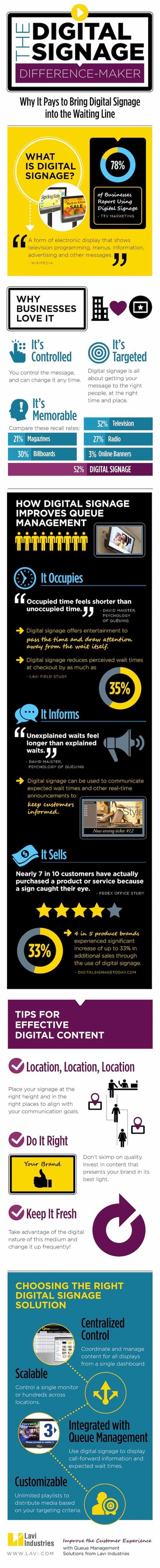 How #DigitalSignage improves queue management #Infographic