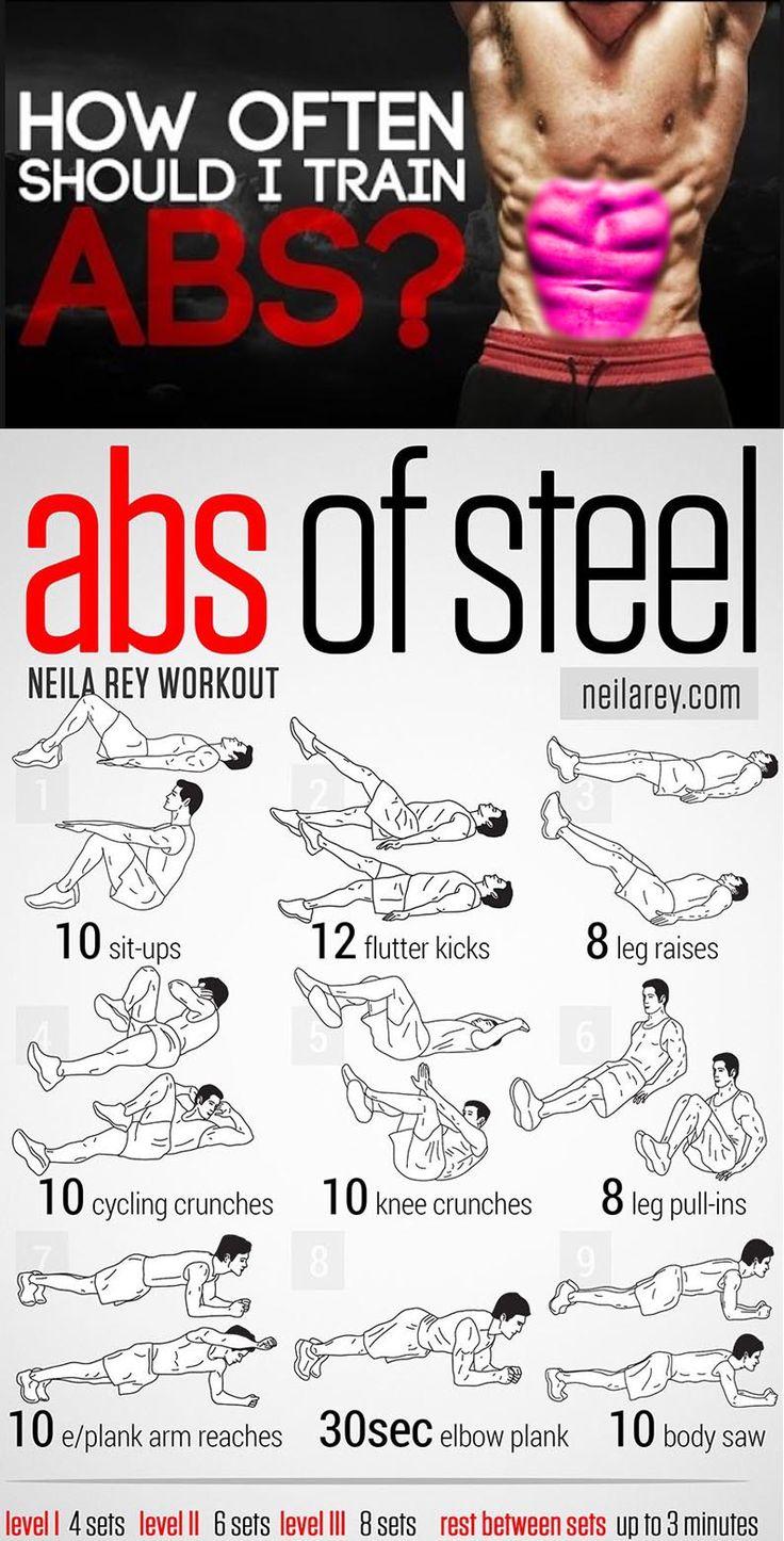 🚨TUTORIAL SIX PACK WORKOUT – weighteasyloss.com – Fitness Lifestyle | Fitness…