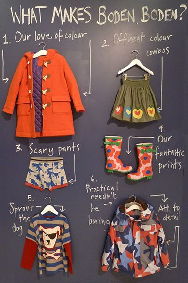 visual merchandising board display - Google Search
