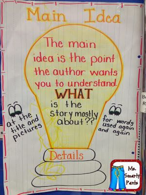 Ms. Smarty Pants : Main Idea This is a great, to-the-point anchor chart