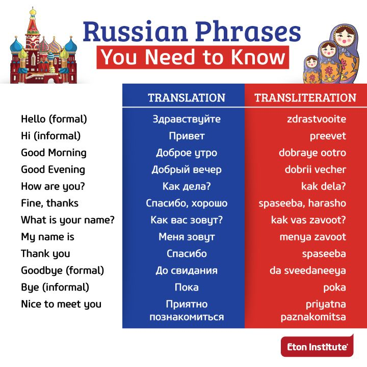 Learn Russian Language - Beginning to Advanced Russian