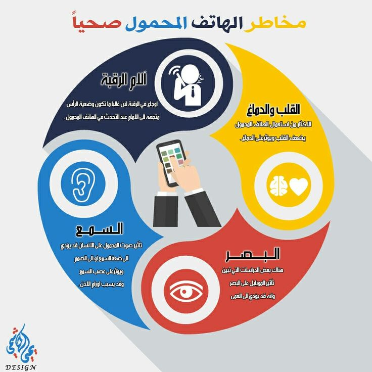 مخاطر الهاتف المحمول صحيا #انفوجرافيك #infographic