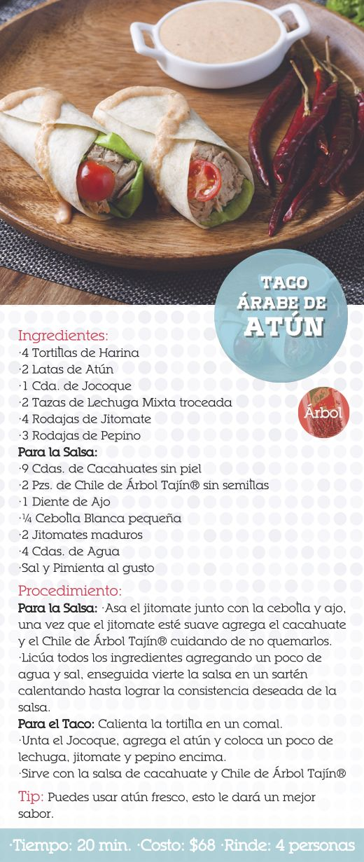 Receta Taco Arabe de Atún (chiles secos)