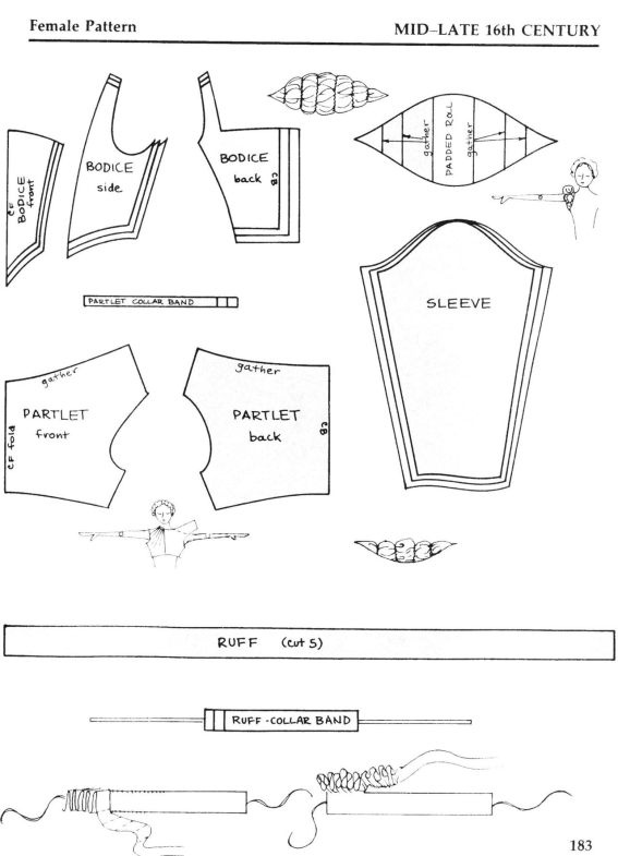 573 Best Images About Stitch N Bitch Patterns Amp Sew Sca