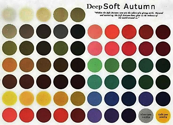 Soft Color Scheme 25 Best Soft Autumn Deep Ideas On Pinterest  Soft Autumn Deep .