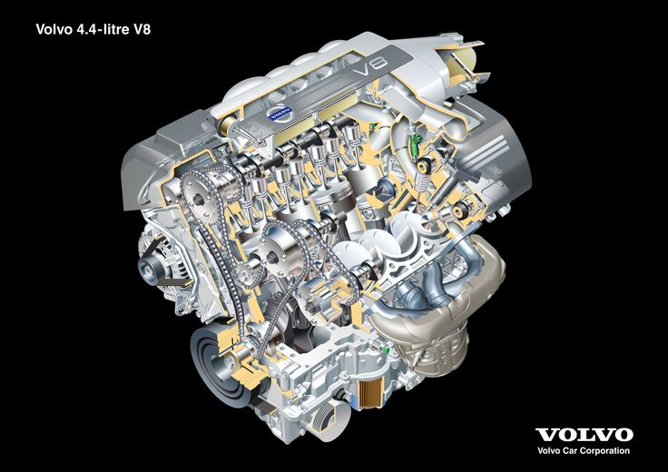 Volvo 4.4 Liter DOHC V-8, built by Yamaha.  Type: Naturally Aspirated DOHC V-8 V-angle: 60 degrees Compression Ratio: 10.4:1 Displacement: 4,414cc Bore: 94 mm Stroke: 79.5 mm HP: 315 (311 SAE) @ 5850 rpm Torque: 325 lb/ft  Max engine speed: 6500 rpm