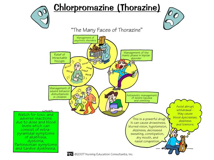 Chlorpromazine (Thorazine) Chlorpromazine is used to treat psychotic disorders such as schizophrenia or manic-depression, and severe behavioral problems in children. It is also used to treat nausea and vomiting, anxiety before surgery, chronic hiccups, acute intermittent porphyria, and symptoms of tetanus.