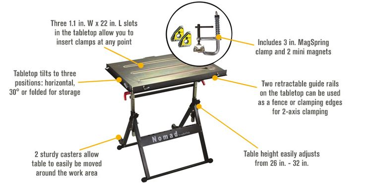 Features for Strong Hand Tools Nomad Welding Table with MagSpring Clamp and Mini Magnet Twin Pack, Model# TS3020FK
