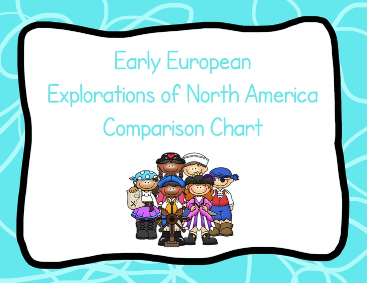 Early European Explorers Quotes Quotesgram: Early European Explorations Of North America Comparison