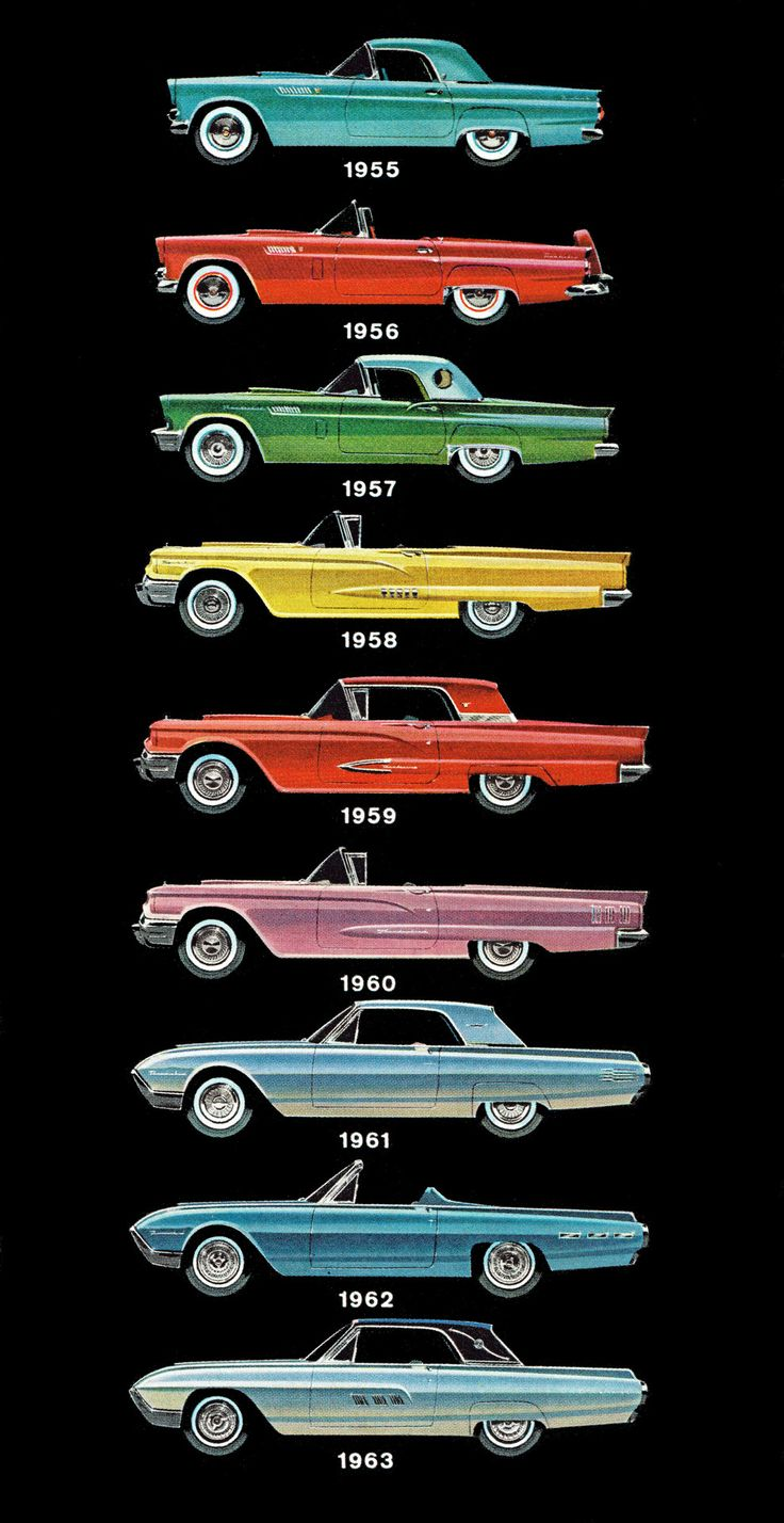 Ford Thunderbird models, 1955 -1963  They had some problems but it wasn't with style at least not in my book.
