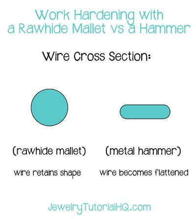 The difference between using a rawhide mallet and a metal hammer on jewelry wire. Read more about work hardening metal: http://www.jewelrytutorialhq.com/work-harden-jewelry-wire