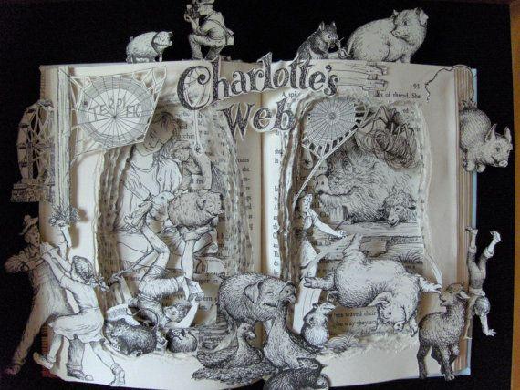Charlotte's Web, Alice in Wonderland and The...   books, paper, scissors