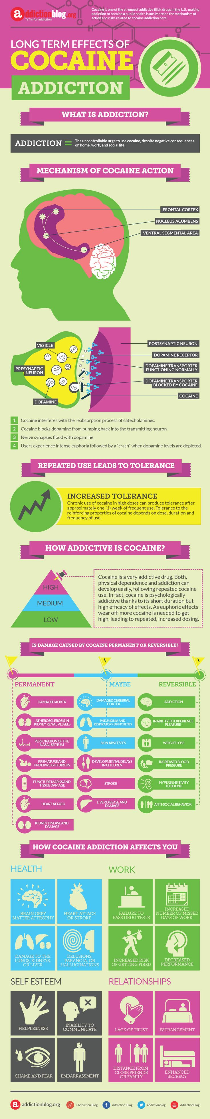the long term effects of addictions