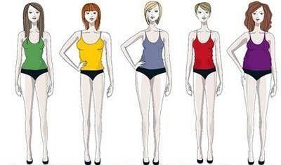 ¿Conoces tu tipo de cuerpo? | Divina Ejecutiva | blogs | gestion.pe