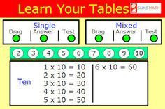 12 best home ed images on pinterest human body the - Multiplication table interactive ...