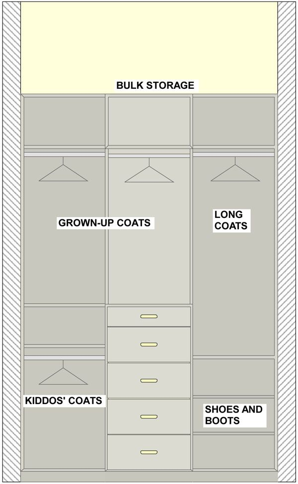 {organizing with style} Coat Closet Part 2: The Planning Process, Design Choices & Installation
