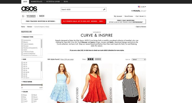 BEst stores for Plus Size at the bottom of 'WTF, Plus Size Manufacturers?' Is Our New Tumblr Obsession
