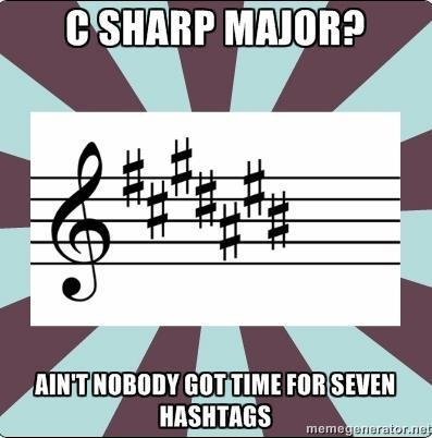 If it has seven sharps, you are allowed to curse