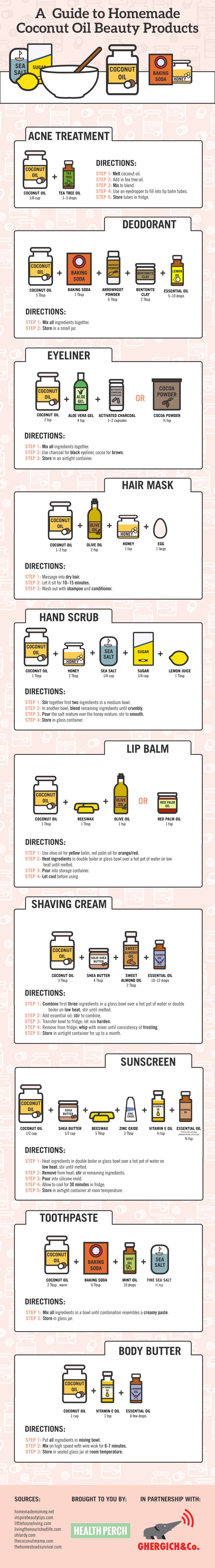 A Guide to Homemade Coconut Oil Beauty Products: Create Your Own Coconut Oil Beauty Products  [by Health Perch -- via #tipsographic]. More at tipsographic.com