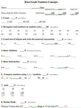 Worksheets Maths Grade 1 Test Paper 71 best images about summative assessment on pinterest guided here is a fully correlated math for first grade students based the