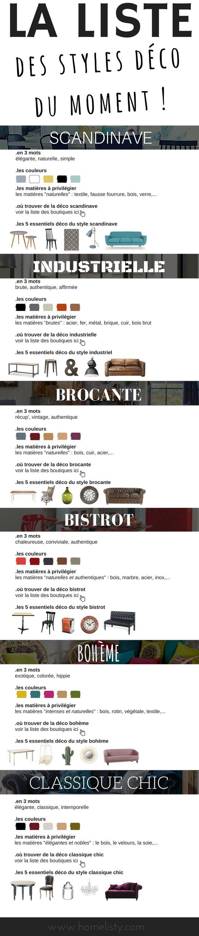 Top 75 best Déco intérieure images on Pinterest | Decoration, Modular  XQ89