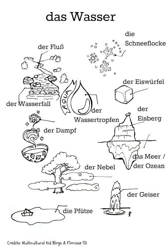 676 best arbeitsblatt images on Pinterest | Learn german, German ...