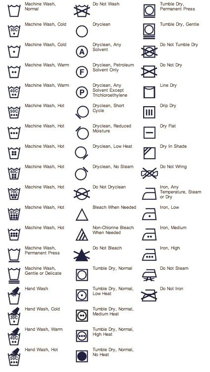 Decipher the washing instruction icons on your clothing tags!