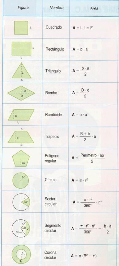 Areas.JPG (387×863)                                                                                                                                                      Más