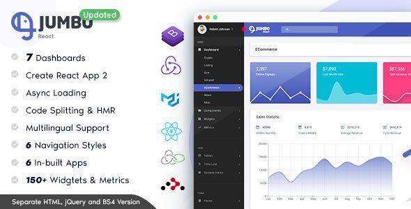 Jumbo React React Redux Material Bootstrap Admin Template Admin Admin Template Bootstrap 4 Cra 2 Fi Templates React App Google Material Design
