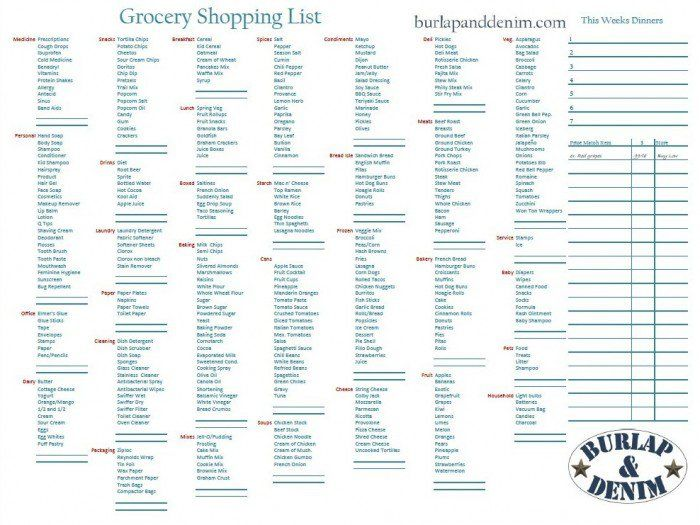 free printable grocery shopping list template hitecauto - printable shopping list