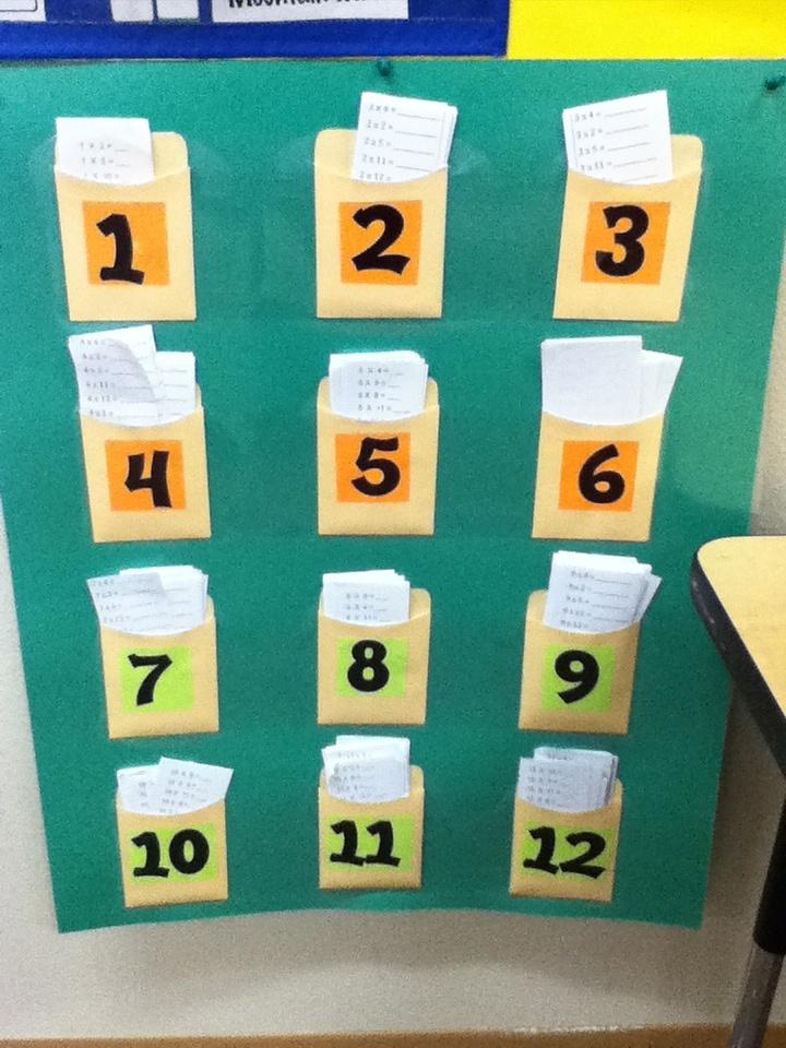 132 best Math-Multiplication images on Pinterest   Multiplication ...
