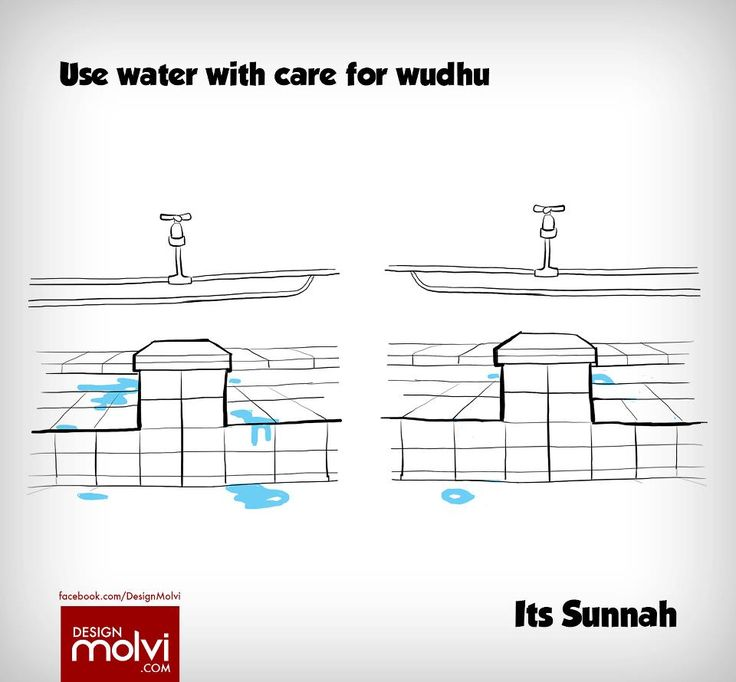 Use water with care for wudhu.