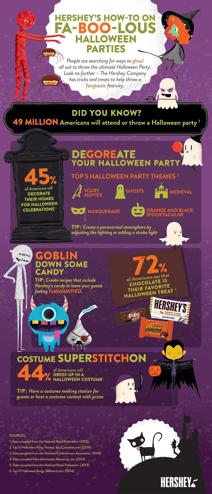 14 best Halloween images on Pinterest