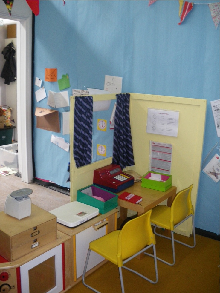 Post Office role play area with weighing scales, till, stamps, moveable clocks for opening, closing and delivery times, and whiteboards stuck on the wall with whiteboard pens.