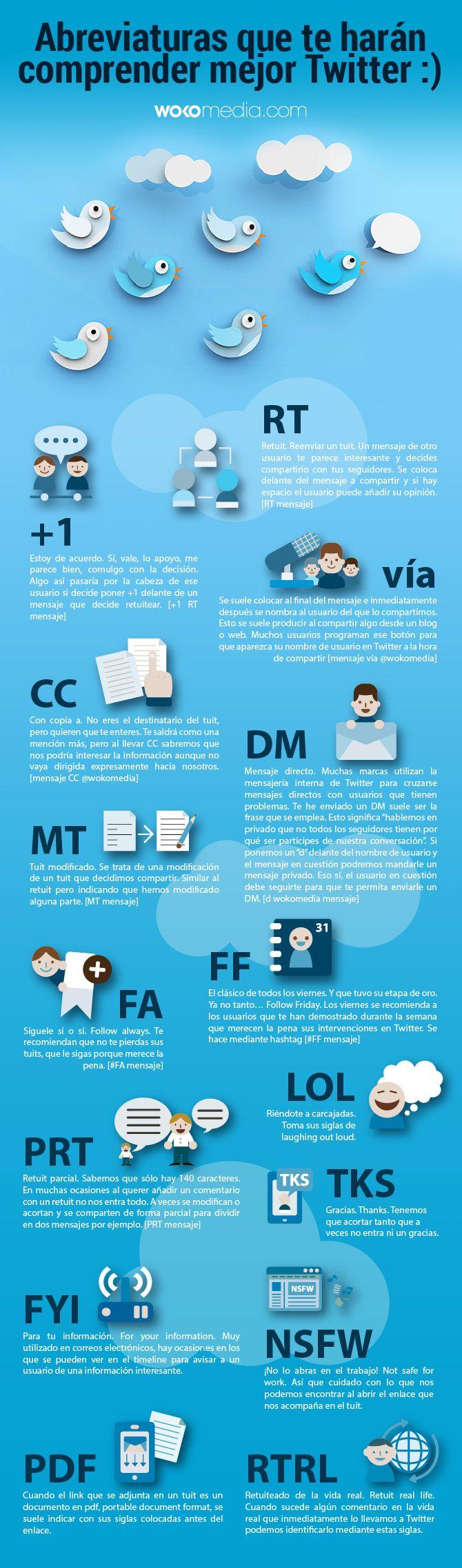 Abreviaturas para comprender Twitter #infografia #infographic #socialmedia vía @alfredovela