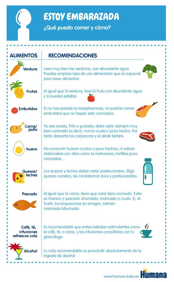 M s de 25 ideas fant sticas sobre comer durante el embarazo en pinterest dieta de embarazo - Alimentos saludables para embarazadas ...