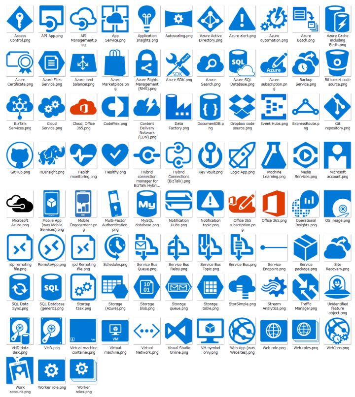 The 25+ best Microsoft icons ideas on Pinterest Resume icons, Cv - resume microsoft
