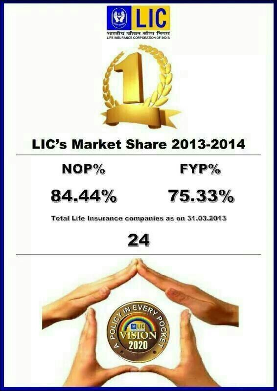 How to become LIC agent in delhi? How to join lic as an agent call us: 9953122754