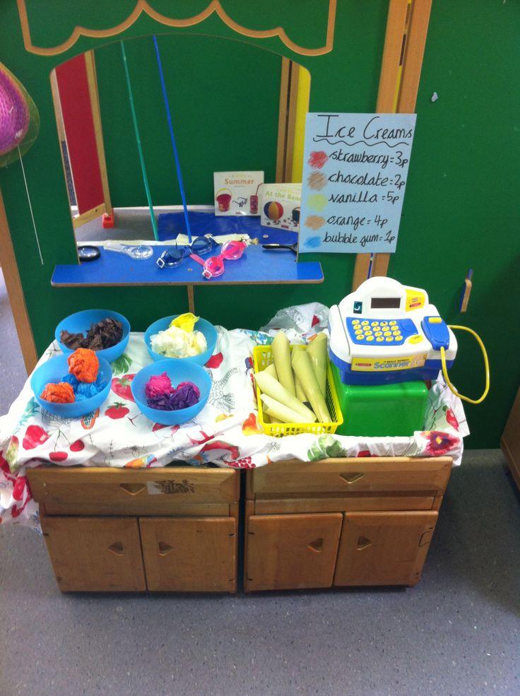 Ice Cream Shop beach role play for Early Years. CS